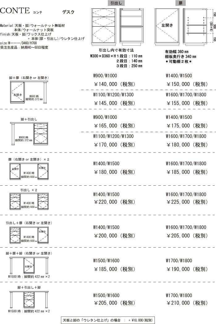 category-desk-conte-price